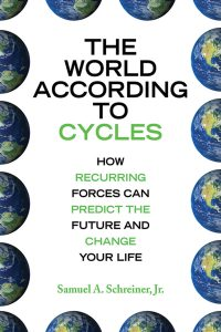World According to Cycles